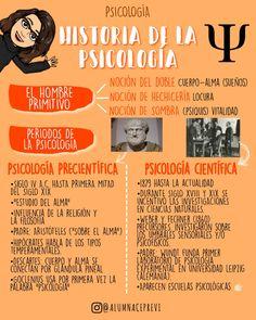 Psicología; Historia de la Psicología Psychology Notes, Good Vibes, Facts, Learning, School, Kids Psychology, Learning Activities, Psychology, Studying