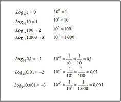 Resolver sistemas de ecuaciones logaritmicas online dating