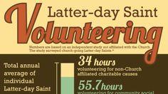 Latter-day Saint Volunteering