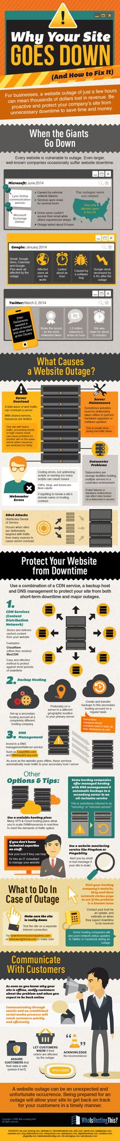 Why Your Site Goes Down And How to Fix It #infographic #Business #Website
