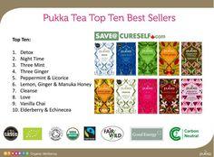 10 Top Popular Pukka Teas!