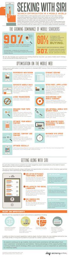 Infographie : SEO pour le mobile et SIRI