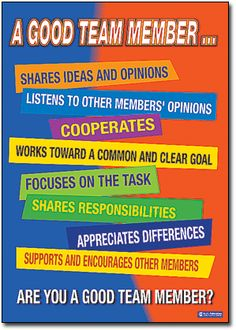 Conflict Resolution Posters. This essential resource also addresses team building and managing anger – invaluable skills that will help to create a positive and peaceful atmosphere in schools and the workplace. Being a good team member.
