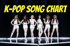 K-POP SONG CHART [TOP 20] JULY 2015 [WEEK 5]