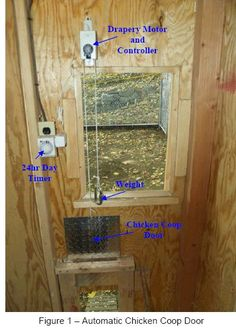 automatic chicken coop door opener using a drapery type motor. could be used for dogs cats also.