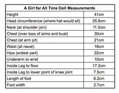 A Girl for All Time Doll measurements.