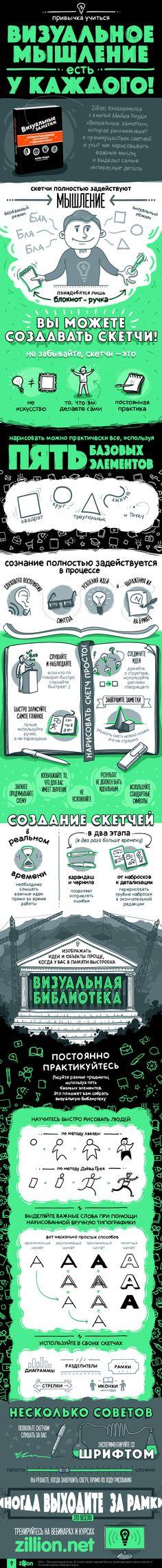 Визуальное мышление. Инфографика