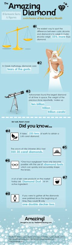 The Amazing Diamond. Eight fantastic facts and figures!