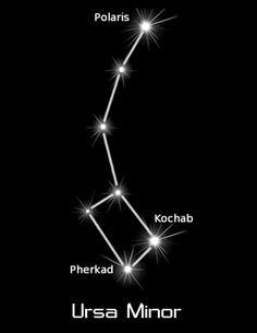 Printable Ursa Minor constellation for Simulation Room day 2