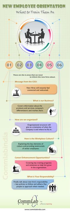 New #Employee #Orientation Through #Elearning