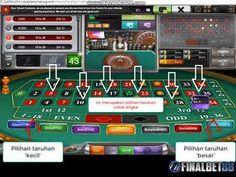 Tutorial Panduan Cara Bermain Live Roulette Sbobet | Finalbet88