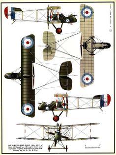 De Havilland DH2