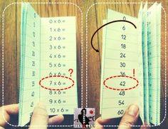 Répertoire d'apprentissage des tables de multiplication