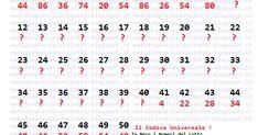 trovare il codice giusto per prevedere i numeri al gioco del lotto