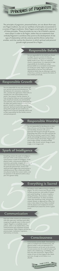 Nature Bound Pagan: Infographics. Don't consider myself a 'pagan', more of an agnostic neodruidess, but I agree with most of these.