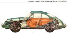 1964 Porsche 356C U.S. brochure page 14 & 15