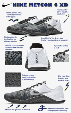 03a5902a07ec Infographic of the Nike Metcon 4 XD Black Anthracite White Wolf Grey -