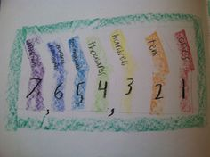 waldorf place value lesson