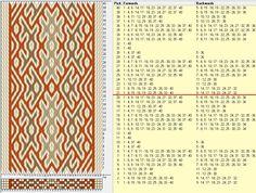 40 tarjetas, 4 colores, repite cada 20 movimientos // sed_743 diseñado en GTT༺❁