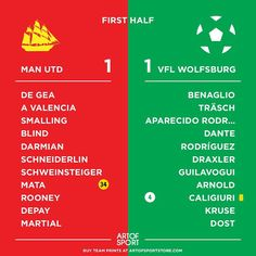 GOAL! Mata 34' (pen) Let's see if Man Utd have what it takes?  #manchester #Manu #cl #mufc