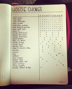 Bullet Journal Monthly and Yearly House Cleaning and Chores Tracker Layout for Bujo or Planner