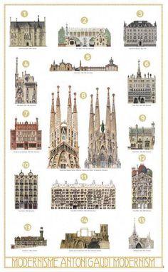 Poster: Antoni Gaudí buildings. Catalonia