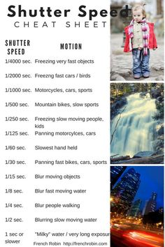 Photography Tips | Shutter Speed Cheat Sheet | A handy guide for helping you determine how to set your shutter speed.