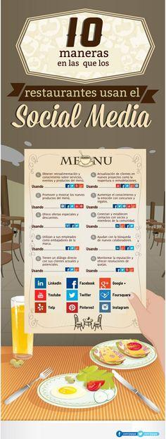 infografia características de un restaurante con exito - Buscar con Google