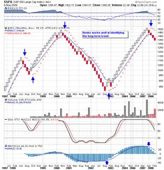 Swing Trade, Technical Analysis, Forex Trading, Trading Cards, Wealth, Chart, Education, Learning, Investing