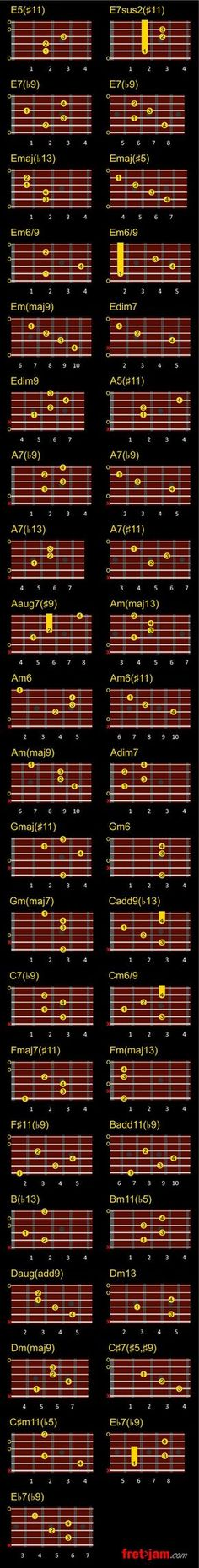 Ideas music theory guitar instruments for 2019 Guitar Scales Charts, Guitar Chords And Scales, Learn Guitar Chords, Guitar Chords Beginner, Guitar Chord Chart, Jazz Guitar, Guitar For Beginners, Guitar Songs, Acoustic Guitar