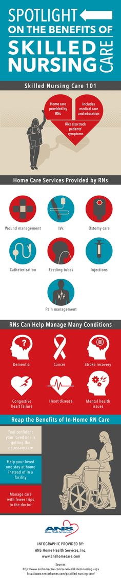 Do you have a loved one who needs regular medical care? The good news is that you have an option other than putting him or her in a nursing facility. Home health care from an RN lets your loved one stay in the comfortable, familiar surroundings of home without compromising his or her care.   Learn more about skilled nursing care in this info-graphic from ANS Home Health Services, Inc.