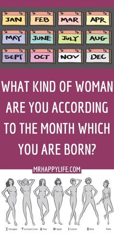 Did you know that the month that we are born in can say a lot about you? The birth month can determine the person's character and it affects everything, from attitude to career.