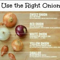 Choose the RIGHT onion