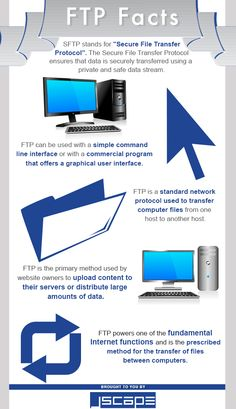 FTP is a standard network protocol used to transfer computer files from one host to another host.
