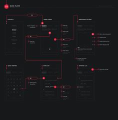 So in this post we`ve collected 33 Excellent User Flow Examples that you can use as inspiration for organising them into a sitemap or user flow. Web Design, Flow Design, Graph Design, Dashboard Design, Wireframe Design, Information Architecture, Affinity Designer, Ui Design Inspiration, Application Design