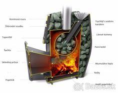 Kvalitné Wellnessové saunové pece pre parnú saunu. - 1