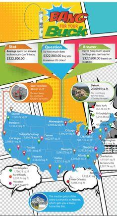 Search the MLS:  http://www.luxuryrealestatesearch.com/Nav.aspx/Page=http://www.crmls.org%2fservlet%2flDisplayListings%3fLA%3dEN