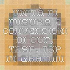 Unità di misura e conversioni di cup, tbsp, tsp in grammi