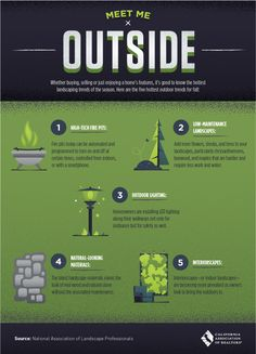 The Hottest Outdoor Home Trends [Infographic]