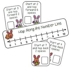 Hop Along the Number Line: Addition and Subtraction using a number line for numbers 0 to great for kindergarten math centers. Use velcro for the bunny and felt paper* Preschool Math, Math Classroom, Teaching Math, In Kindergarten, Kindergarten Addition, Maths, Math Addition, Addition And Subtraction, Math Subtraction