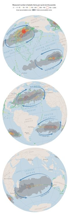 "Ocean currents act as ""conveyor belts"" carrying debris into massive convergence zones that are estimated to contain millions of plastic items per square kilometer in their inner cores... featured on National Geographic"