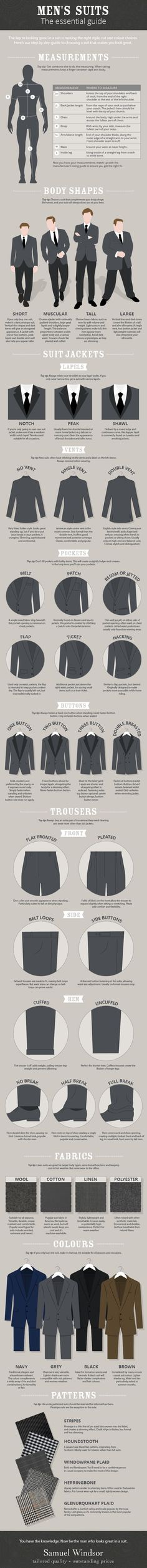 Men Clothing Infographic: Which suit suits you: Business Punk: Men ClothingSource : Infografik: Welcher Anzug passt zu dir : Business Punk: by crazegmbh Big Men Fashion, Mens Fashion Suits, Mens Suits, Fashion Tips, Suit Men, Fashion Menswear, Style Fashion, Fashion Check, Winter Fashion