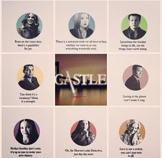 I love how everyone has great, well-said quotes from Castle and then there's Gates with the most important of them all. Castle Abc, Castle Tv Series, Castle Tv Shows, Best Tv Shows, Best Shows Ever, Castle Quotes, Richard Castle, Castle Beckett, Movies
