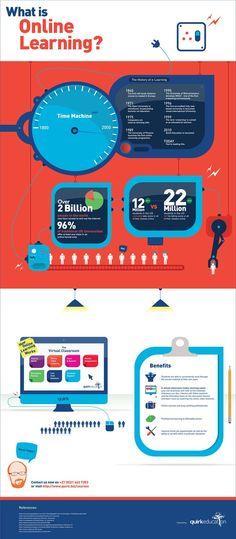 Educational infographic : Qué es el #aprendizaje #online?