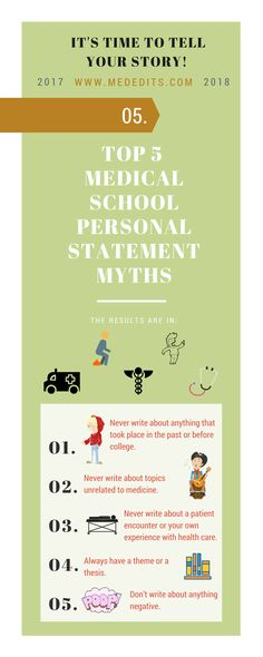 Medical School Personal Statement Myths #premed