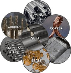 Musca Scrap Metals was incorporated in 1998 as Musca Trading Ltd, a start-up business owned by Mark Lenny and have recognized for our specialty in scrap Scrap Material, Start Up Business, Radiators, Great Deals, Venetian, Metals, Blinds, Container, Bronze