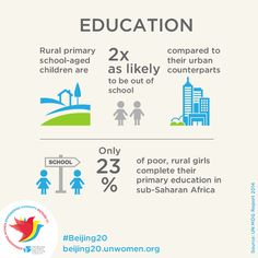 affect of poverty on girl's education. Secondary School Education, Education In Africa, Social Enterprise, Call To Action, Energy Technology, Social Media Content, Infographic, Mood, Teaching
