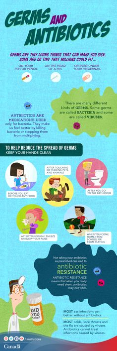 Help reduce germs and the spread of antibiotic resistance. Get the facts here: http://www.healthycanadians.gc.ca/drugs-products-medicaments-produits/antibiotic-resistance-antibiotique/prevention-eng.php?utm_source=pinterest_hcdns&utm_medium=social_en&utm_content=nove3_bio&utm_campaign=social_media_14