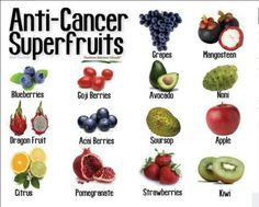 Many types of cancer are induced by the food we eat. Cancer can also be prevented or helped by adding super fruits to our diet. Here are the Top 14 best anti-cancer super fruits and why they are so. Natural Cures, Natural Health, Natural Cancer Cures, Natural Skin, Sante Bio, Acai Fruit, Fruit Diet, Soursop Fruit, Fruit Salad