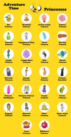 "The ""Adventure Time"" Princesses"